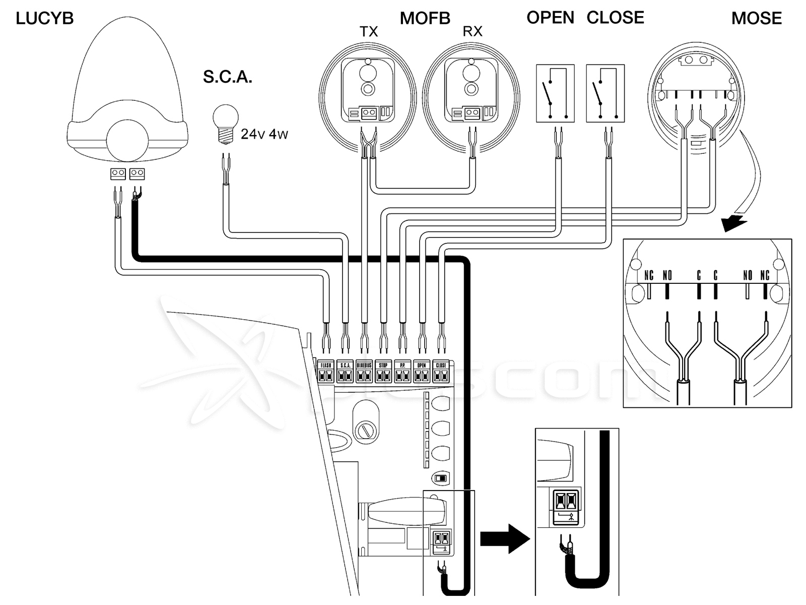 sliding gate wiring diagram wiring diagram how to connect electric fence sliding gate security