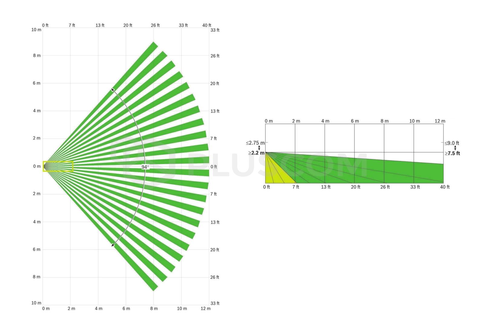 Bosch ISC-BPR2-W12 Digital PIR motion detection on